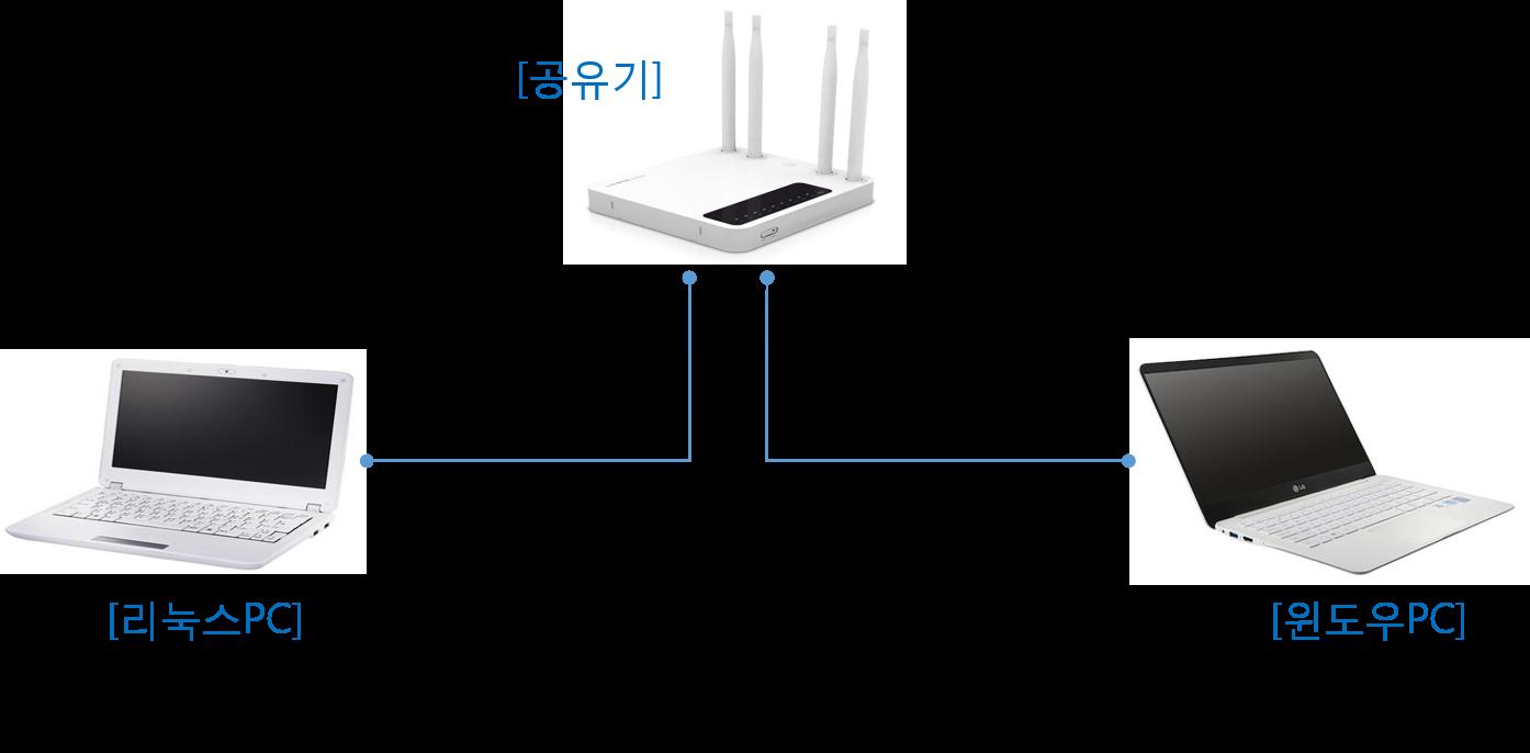 폴더공유_0.네트워크.png